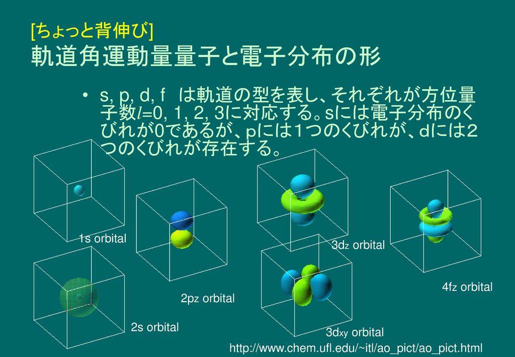 [ちょっと背伸び] 軌道角運動量量子と電子分布の形